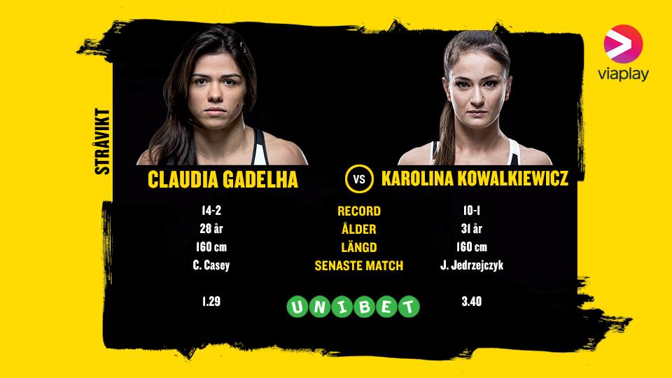 Claudia vs Karolina