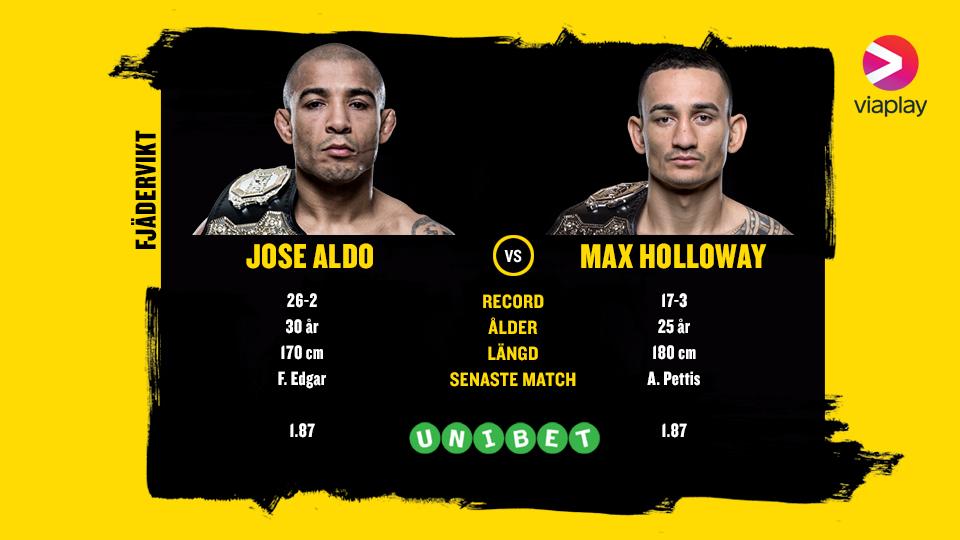 Jose aldo vs Max Holloway
