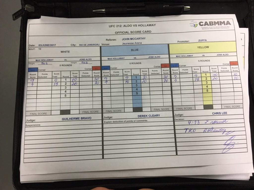 Jose aldo vs Max holloway scorecards
