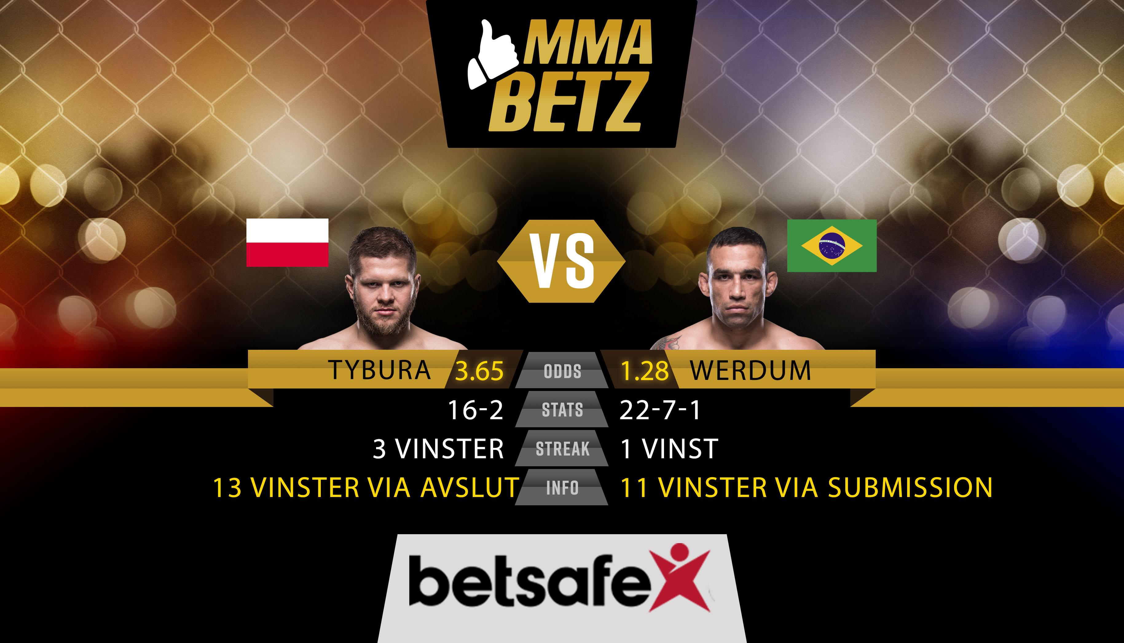 MMABetz Fabricio Werdum vs Marcin Tybura