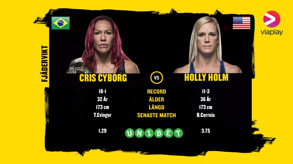 Cyborg vs Holm