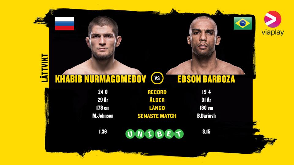 Nurmagomedovs vs Barboza