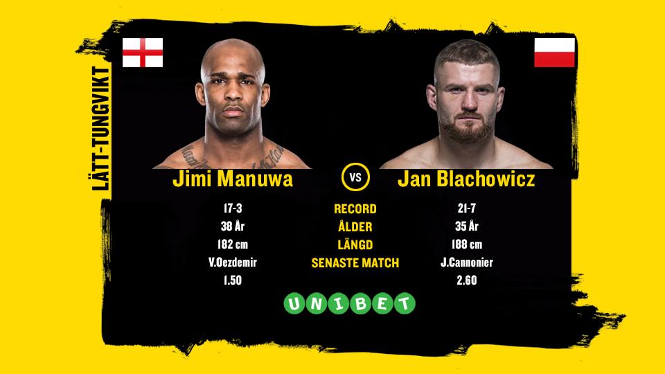 Manuwa vs Blachowicz
