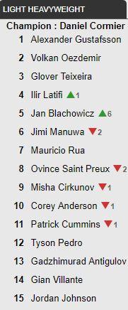 Ranking LHW