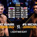 Match mellan Khabib Nurmagomedov och Michael Johnson