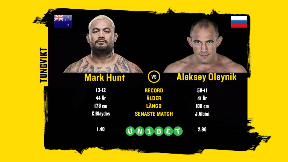 Mark Hunt vs Alekse Oliyinik