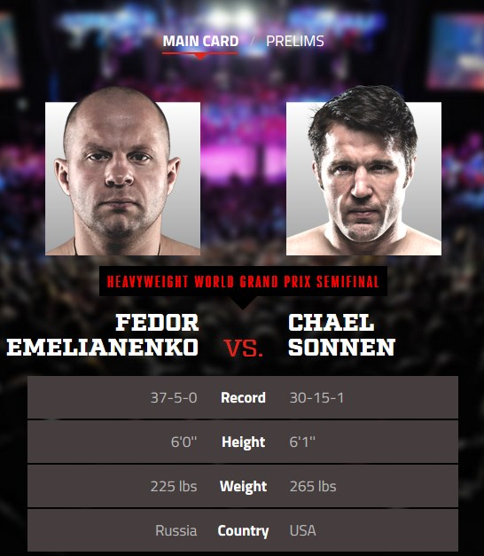 edor Emelianenko vs Chael Sonnen vid Bellator 208