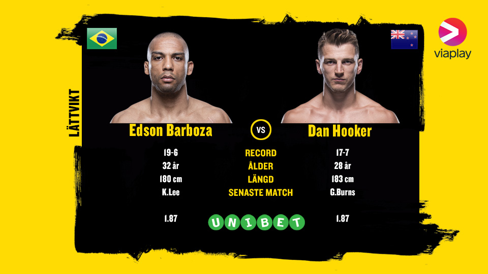 Dan Hooker vs. Edson Barboza UFC Milwaukee