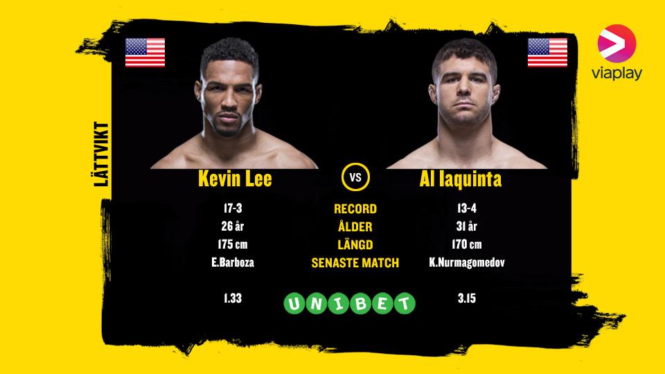 Kevin Lee vs Al Iaquinta UFC Milwaukee