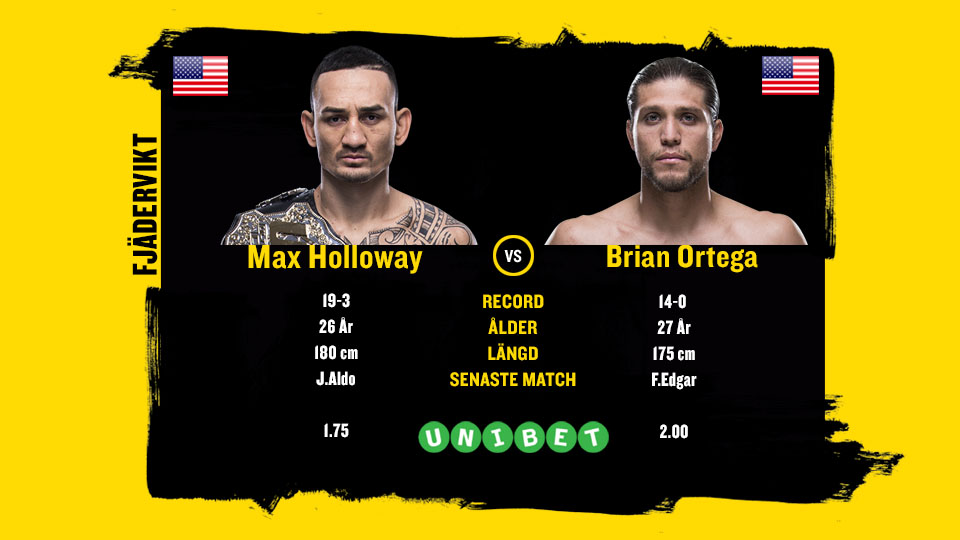Max Holloway vs Brian Ortega
