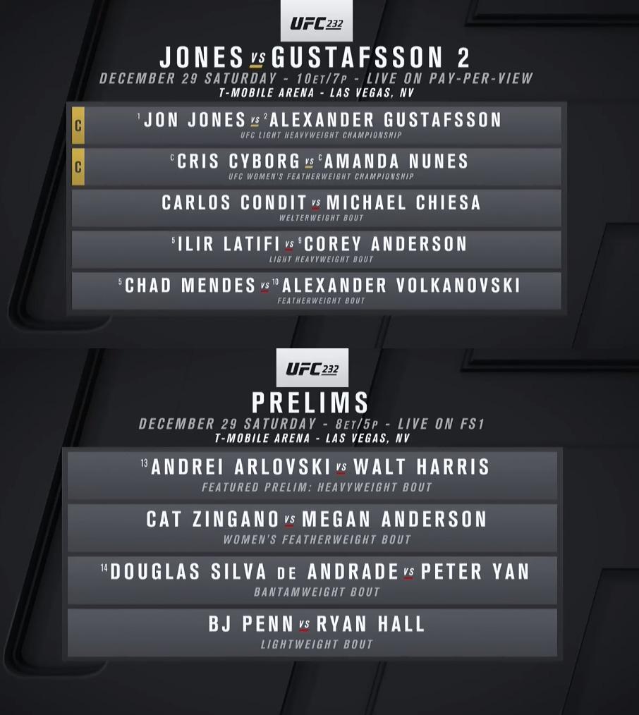 UFC 232 Matchkort