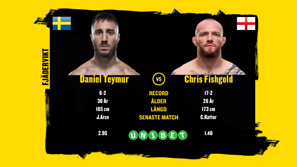 Daniel Teymur vs Chirs Fishgold UFC Prag
