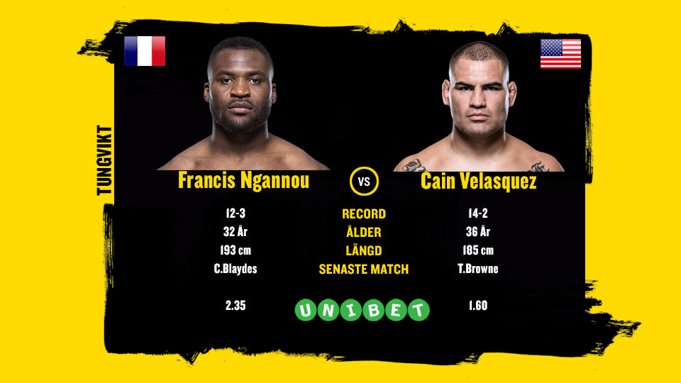 Francis Ngannou vs Cain Velasquez UFC Phoenix