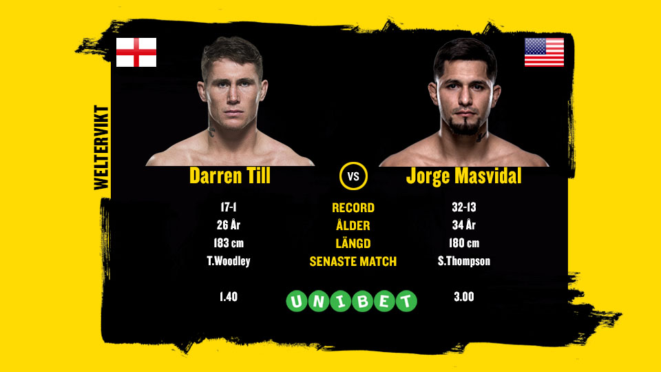 Darren Till vs Jorge Masvidal UFC London