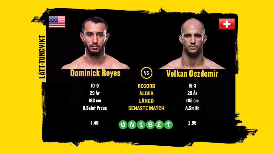 Dominick Reyes vs Volkan Oezdemir UFC London