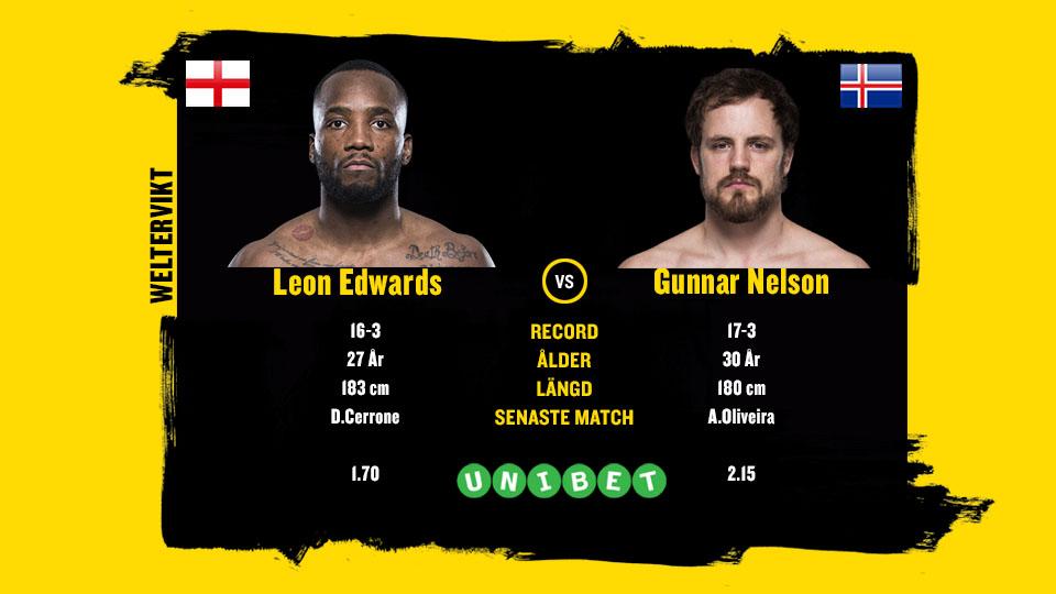 Leon Edwards vs Gunnar Nelson UFC London