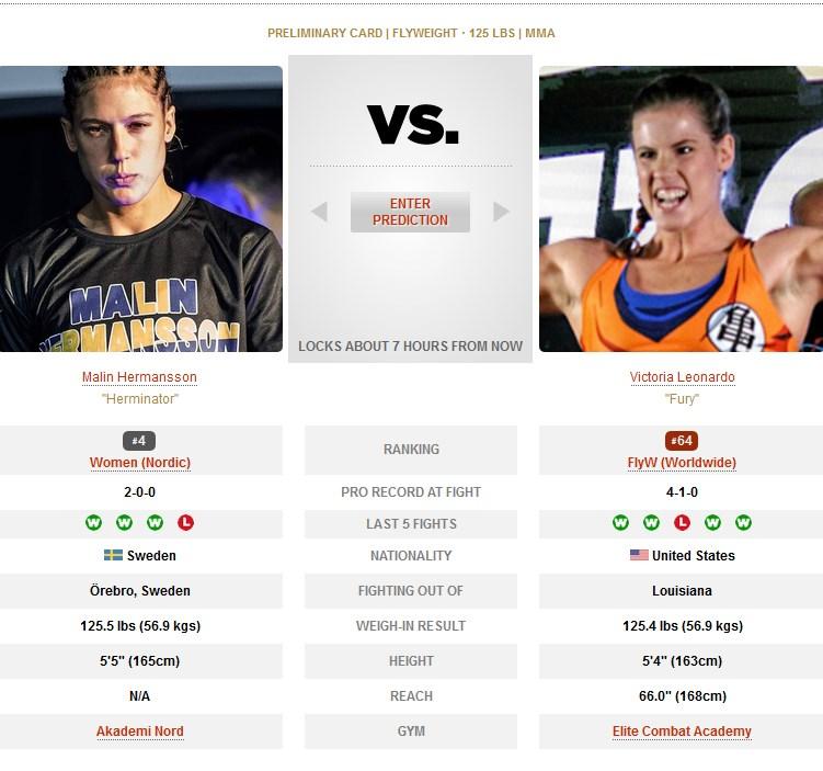 Malin Hermansson vs Victoria Leonardo Bellator 218