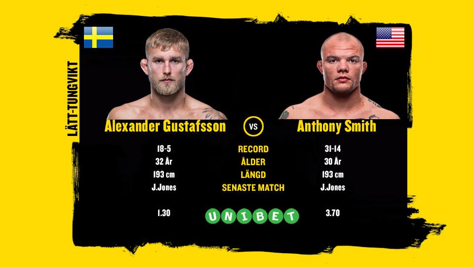 Alexander Gustafsson vs Anthony Smith UFC Sverige