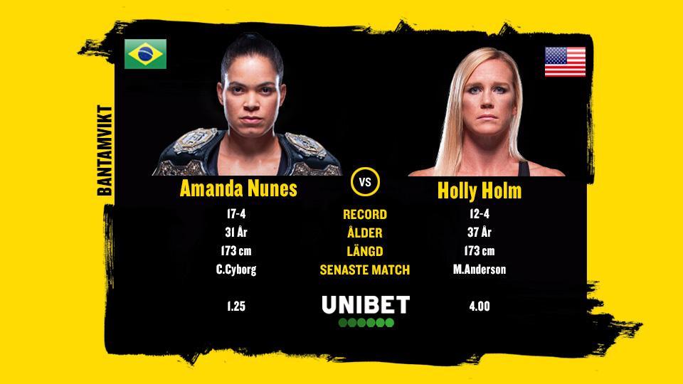 Amanda Nunes vs Holly Holm UFC 239