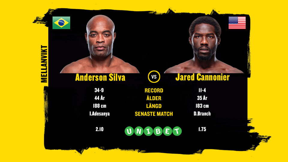Anderson Silva vs Jared Cannonier UFC 237