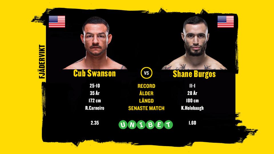 Cub Swanson vs Shane Burgos UFC Ottawa