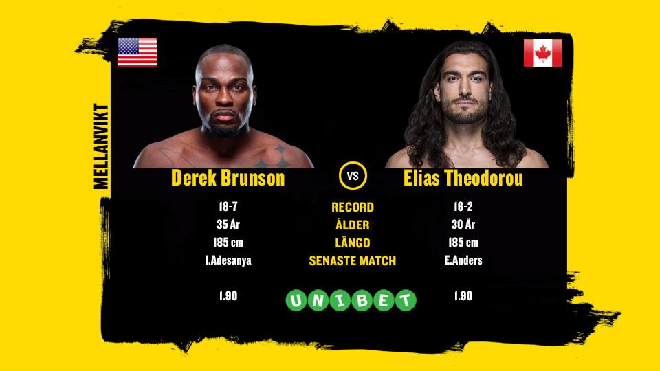 Derek Brunson vs Elias Theodorou UFC Ottawa