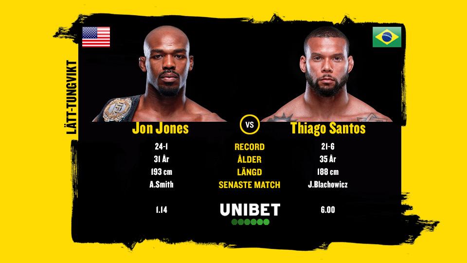 Jon Jones vs Thiago Santos UFC 239