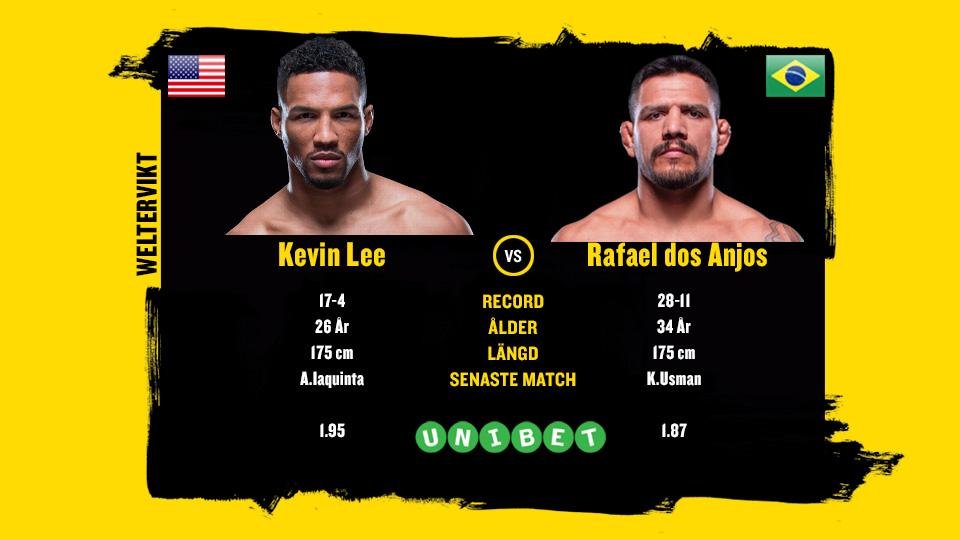 Rafael dos Anjos vs Kevin Lee UFC Rochester