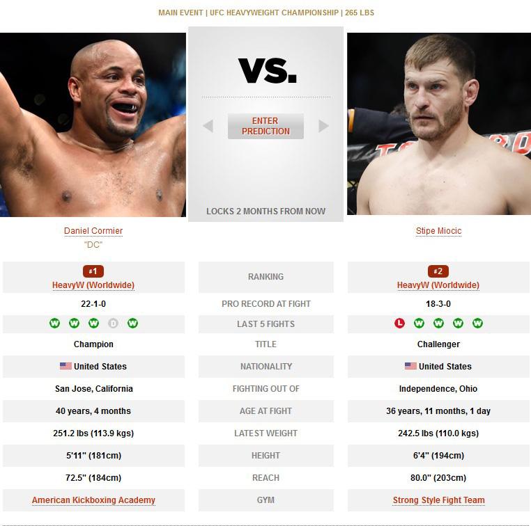 Daniel Cormier vs Stipe Miocic UFC 241