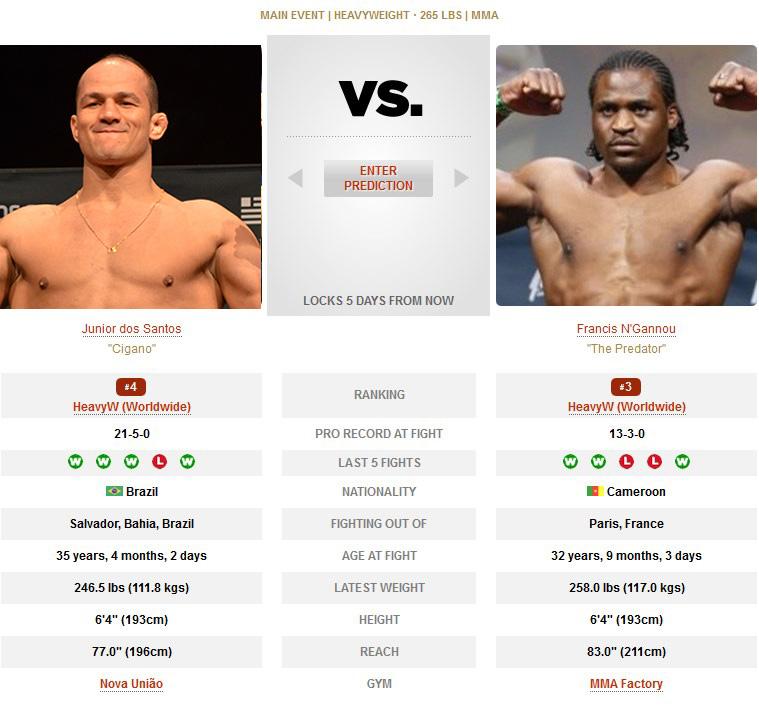 UFC Minneapolis Francis Ngannou vs Junior dos Santos