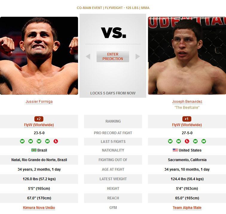 UFC Minneapolis Jussier Formiga vs Joseph Benavidez