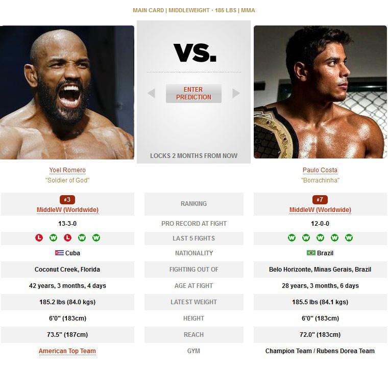Yoel Romero VS Paulo Costa UFC 241