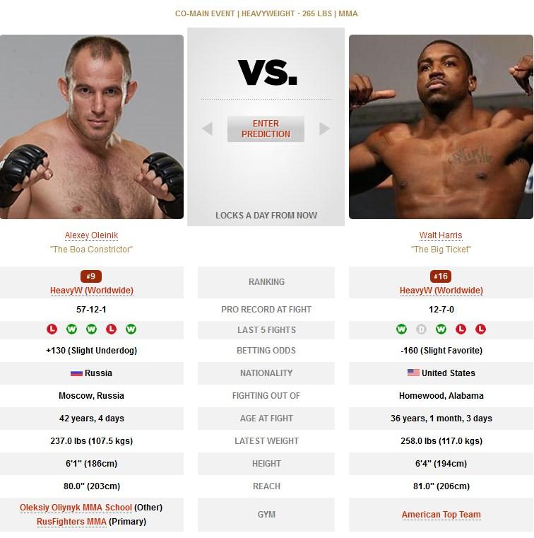 Alexei Oleinik vs Walt Harris UFC in ESPN 4
