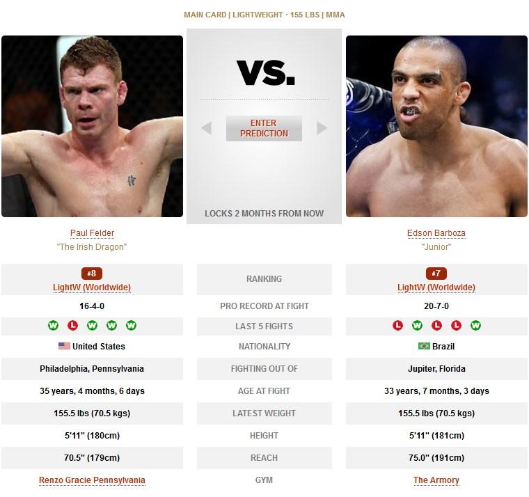 Paul Felder vs Edson Barboza UFC 242