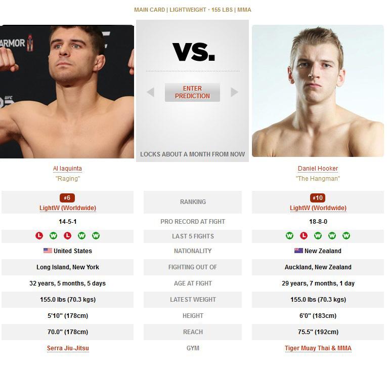 UFC 243 Al Iaquinta vs Dan Hooker