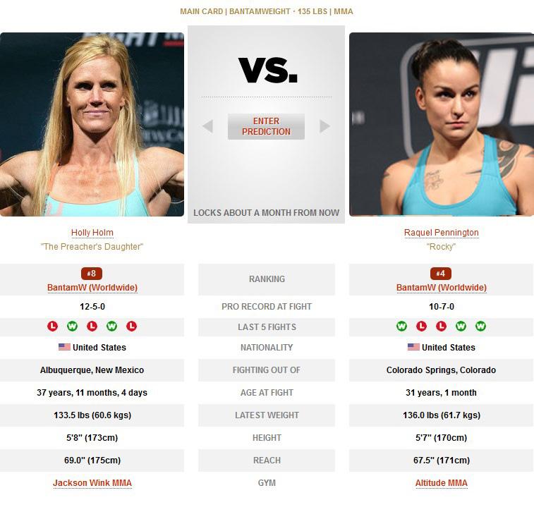 UFC 243 Holly Holm vs Raquel Pennington