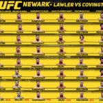 UFC on ESPN 5 Kimura tippar(1)