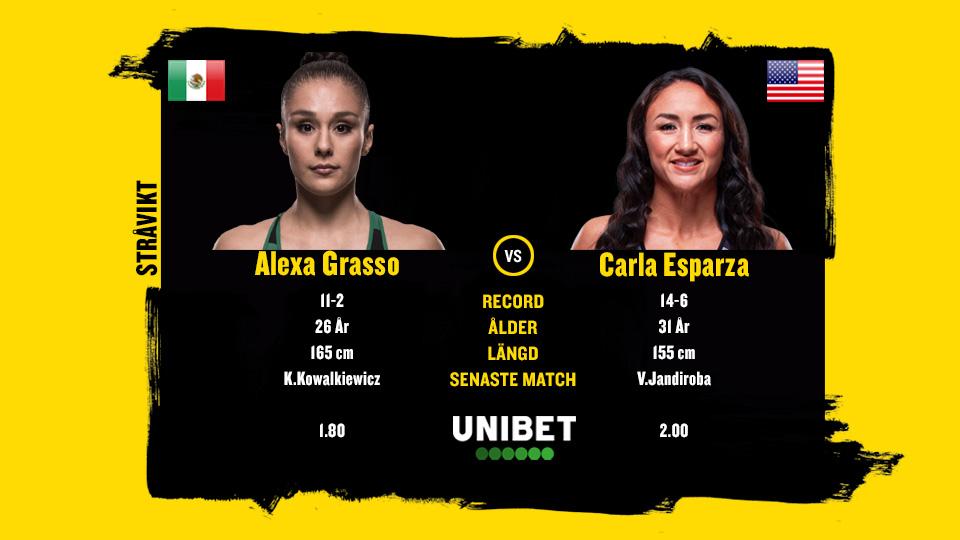 Alexa Grasso vs Carla Esparza