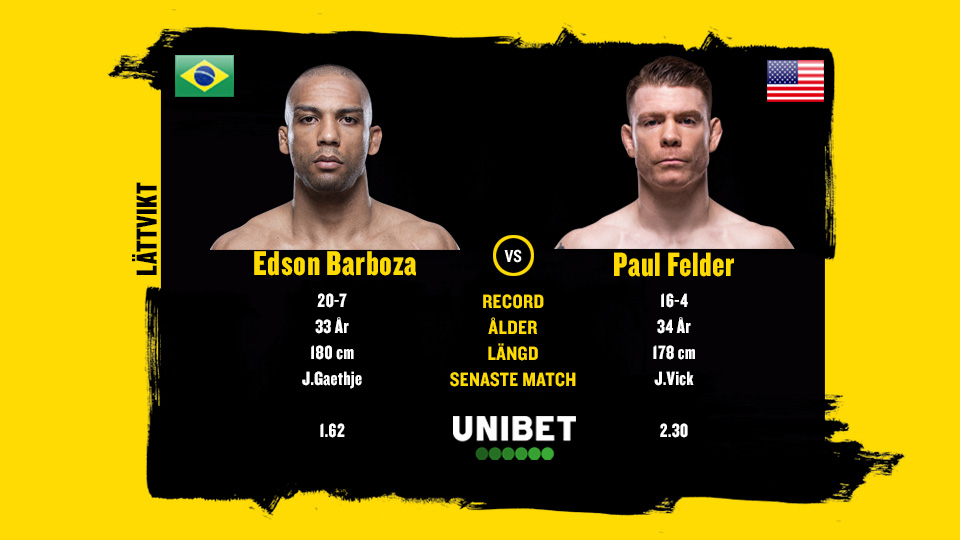 Edson Barboza vs Paul Felder UFC 242