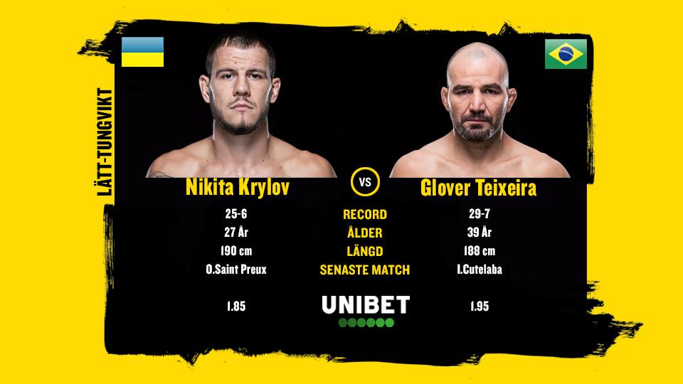 UFC Vancouver Glover Teixeira vs Nikita Krylov