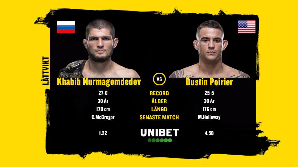 Khabib Nurmagomedov vs Dustin Poirier UFC 242