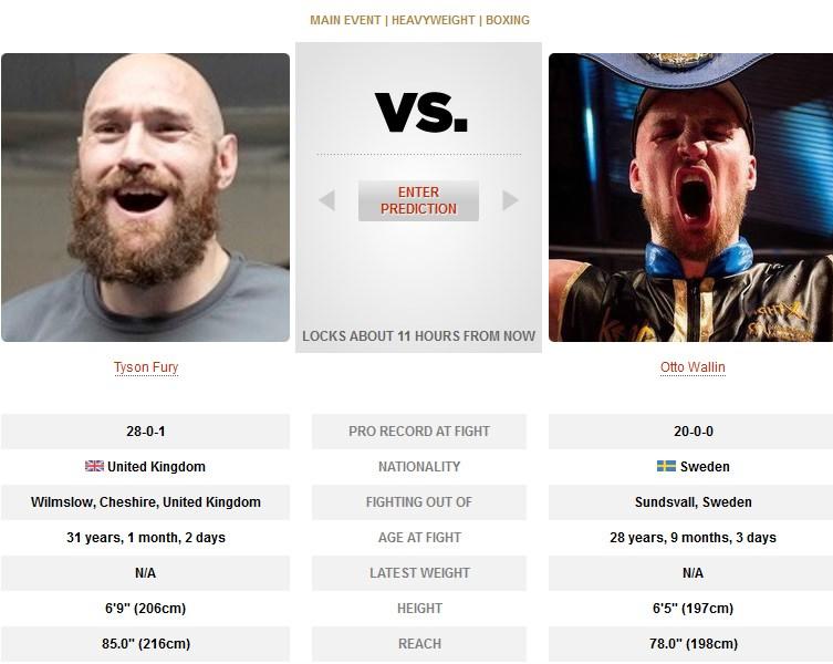 Tyson Fury vs Otto Wallin WBC