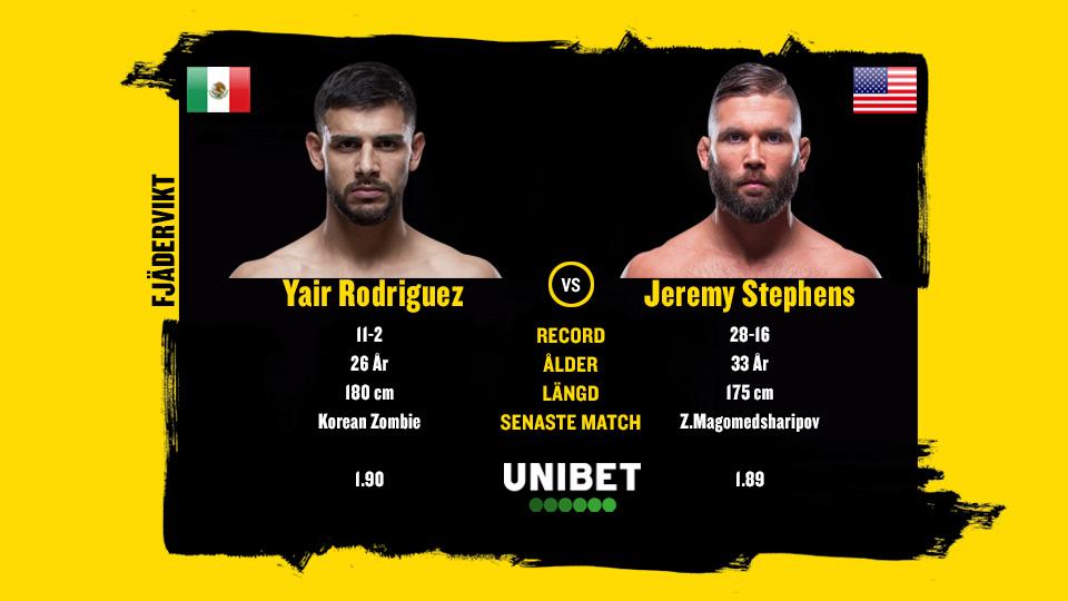 Yair Rodriguez vs Jeremy Stephens