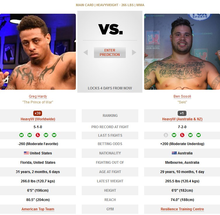 Greg Hardy vs Ben Sosoli UFC