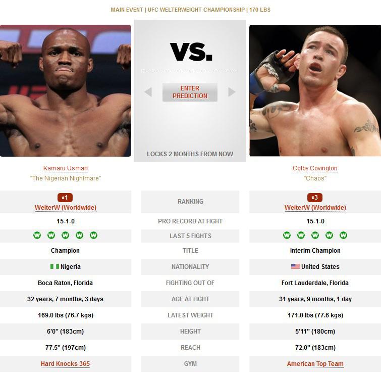 UFC 245 Kamaru Usman vs Colby Covington