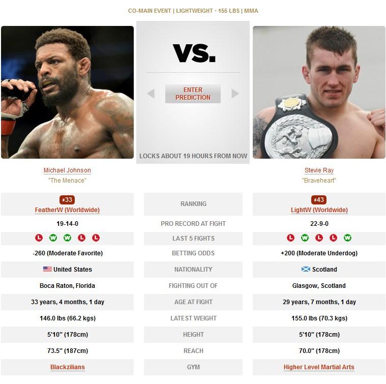 UFC Singapore Michael Johnson vs Stevie Ray