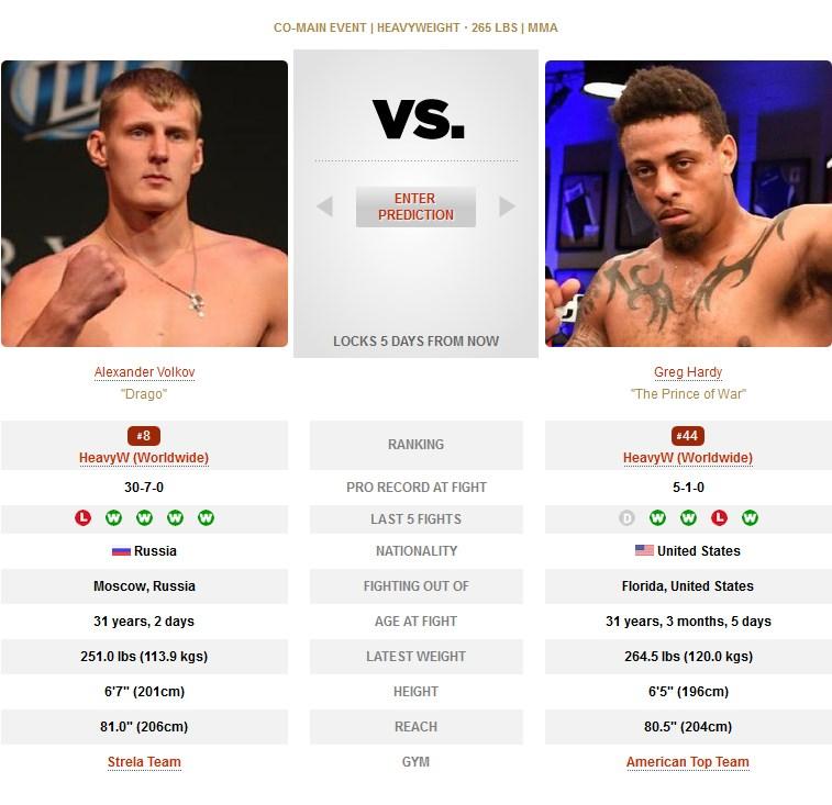 UFC Moskva Alexander Volkov vs Greg Hardy