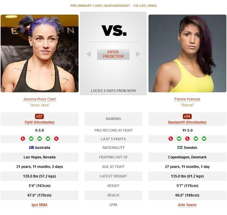 essica Rose Clark vs Pannie Kianzad UFC Moskva