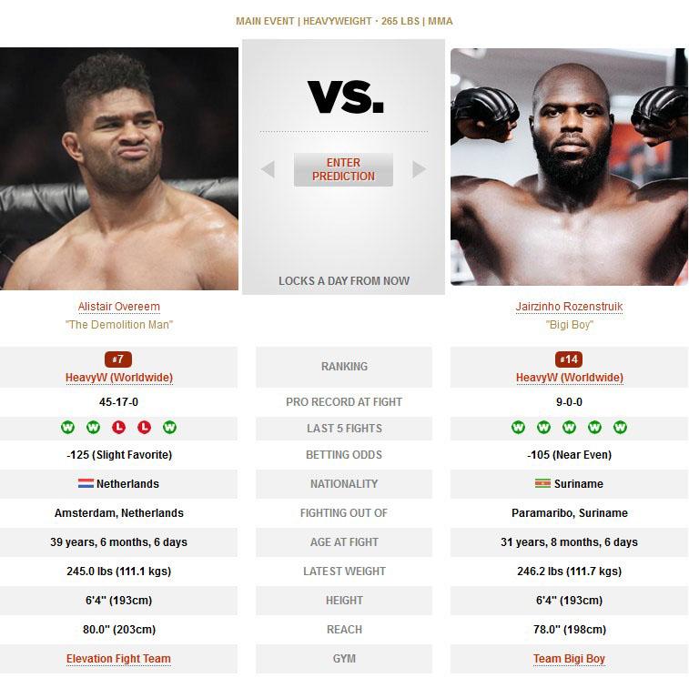 Alistair Overeem vs Jairzinho Rozenstruik UFC