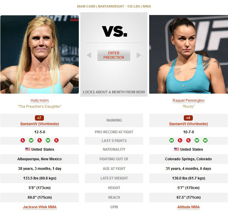 Holly Holm vs Raquel Pennington UFC